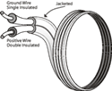 GD82 - Double Lead-Out Wire